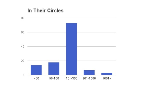 In-their-circles.jpg