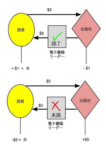 PayToRead_jp.jpg
