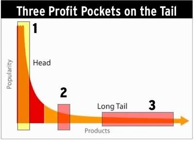 profitpockets583_2.jpg