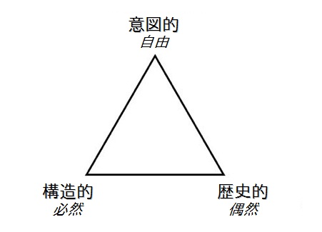 tech_triad.jpg